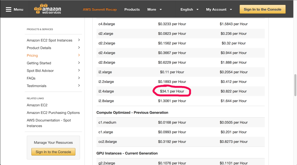Amazon EC2 spot prices - Hacker's ramblings